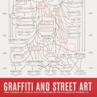 DAN01-Dan-Ferral-Graffiti-And-Street-Art-Poster-Thumbnail